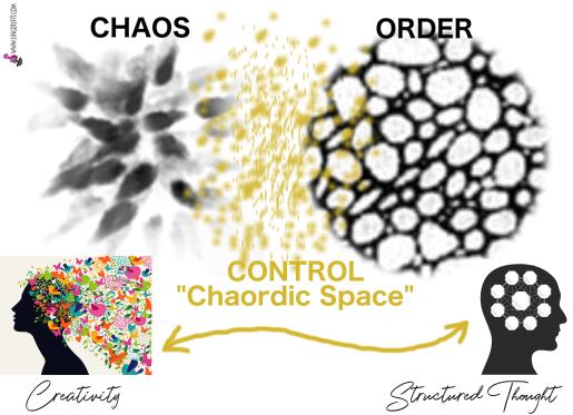 Chaordic Space