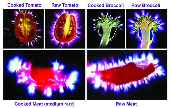 Food aura